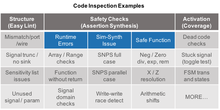 360 DV-Inspect Code Inspection Examples diagram